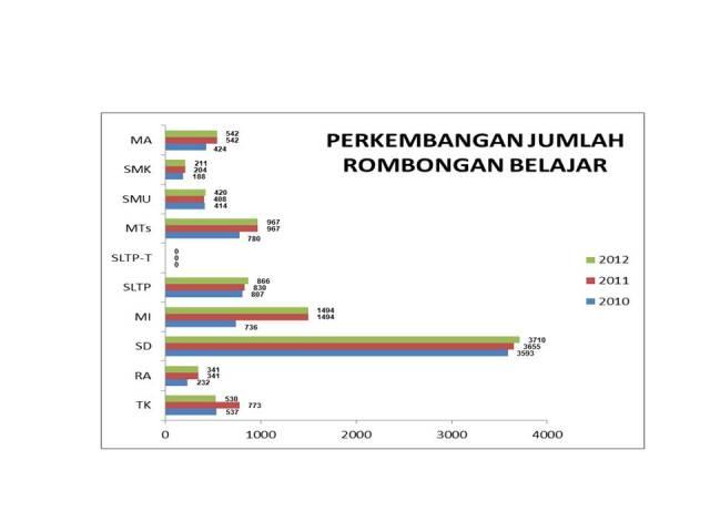 pendidikan-lombok-tengah